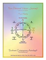 rainbow colors with astrological wheel